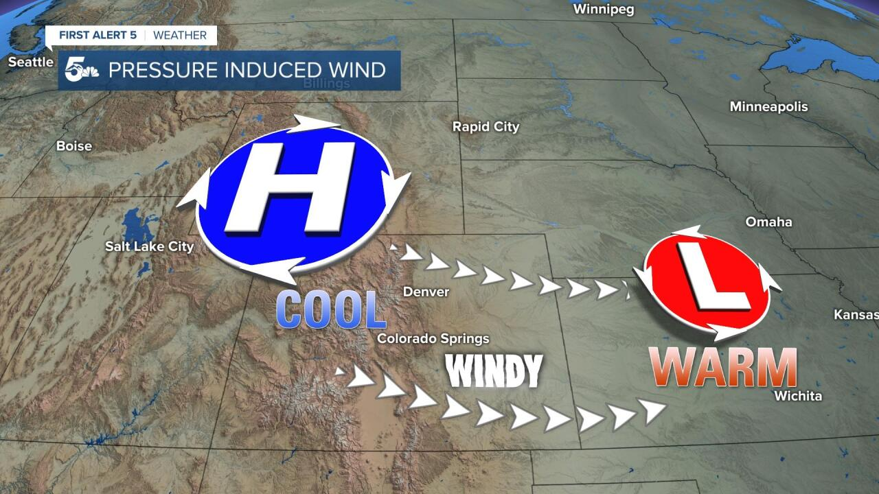 Pressure induced winds over Colorado