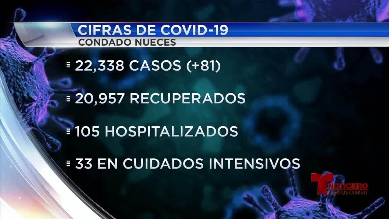 cifras COVID-19 1117