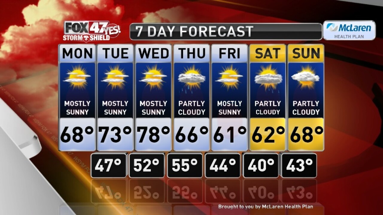 Claire's Forecast 9-14
