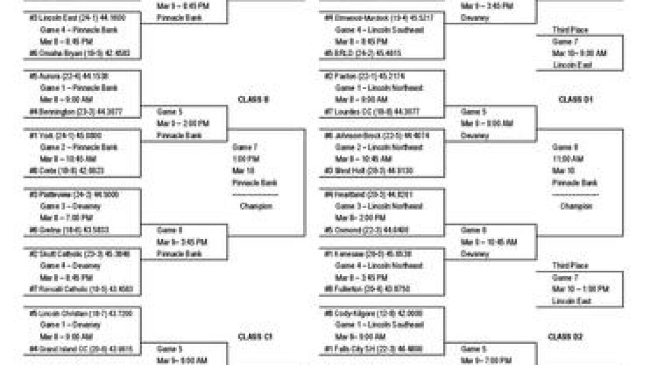 Boys state basketball tournament schedule