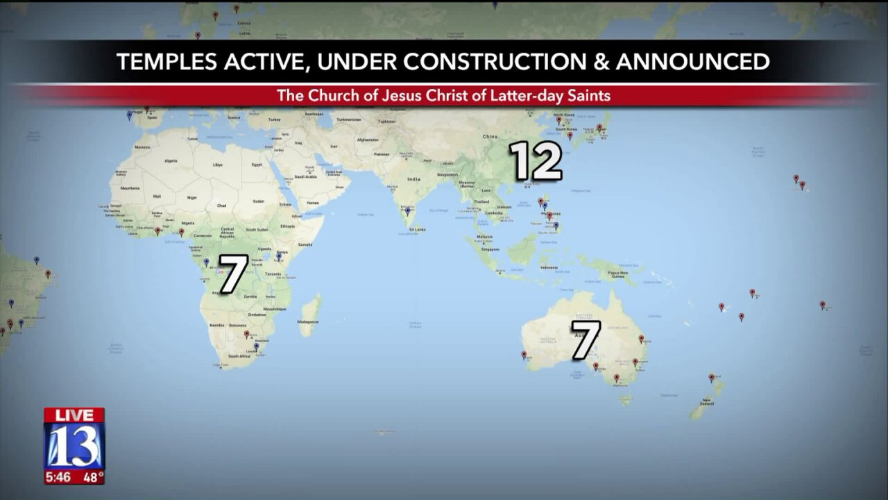 Newest Latter-day Saint temple brings global total to 201