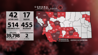 Montana confirms 10 new COVID-19 cases (Sunday, May 31)