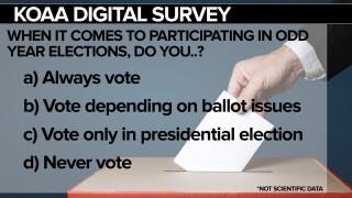 2021 Election Survey