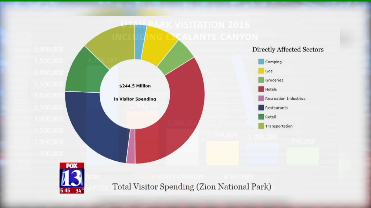 What National Parks mean to Utah's economy
