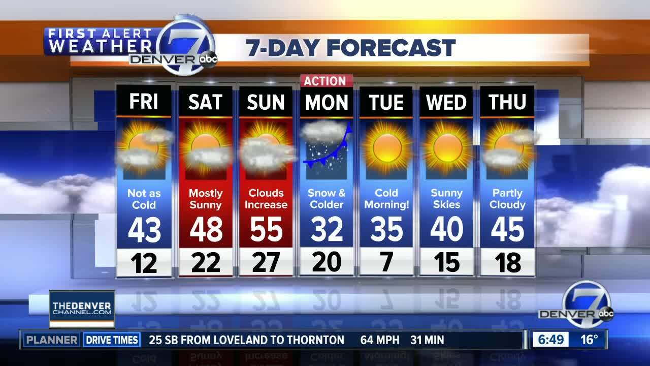 7-day forecast from Friday