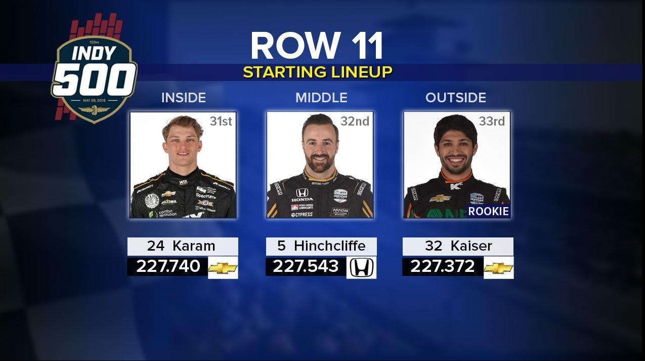 Indy 500 Row 11.JPG