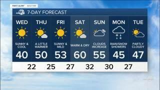 feb 25 2020 5 p.m. forecast.jpg