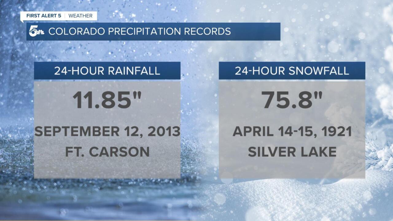 Colorado all-time precipitation records