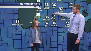 November Weather Kid, Mikenna