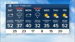 feb 22 2020 5 p.m. forecast.jpg