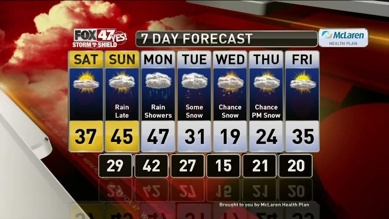 Brett's Forecast 12-6
