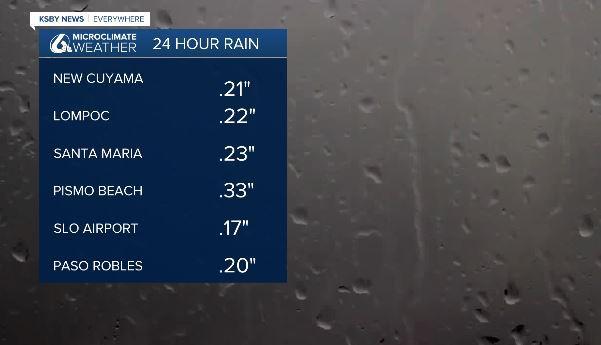 24 hour rain 117.JPG