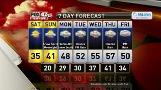 Brett's Forecast 3-20