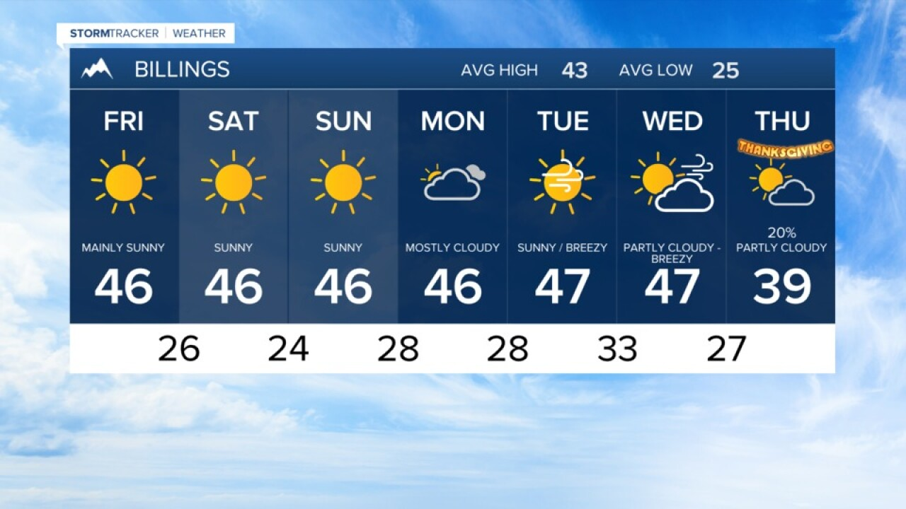 7 DAY FORECAST FRIDAY NOV 20, 2020