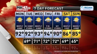 Claire's Forecast 7-6