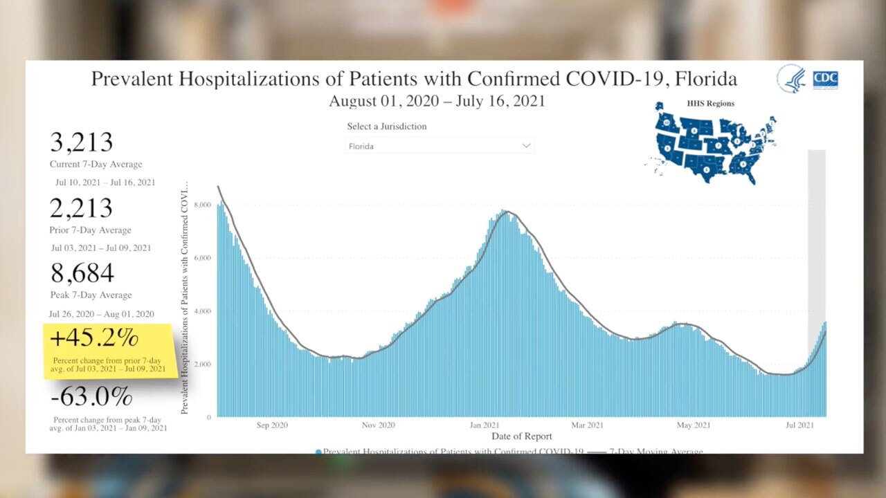 Covid hospitalization spike in Florida from July 3 to July 9, 2021
