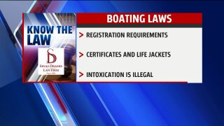 Know the Law – Michigan Boating Laws
