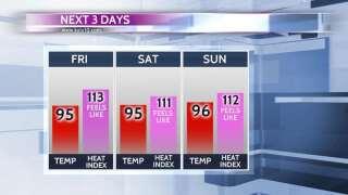 Intense heat dominates Texas