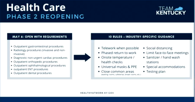 Kentucky health care phase 2 reopening.PNG