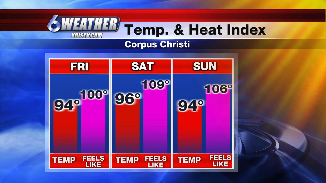 6WEATHER Temp & Heat Index Weekend Forecast