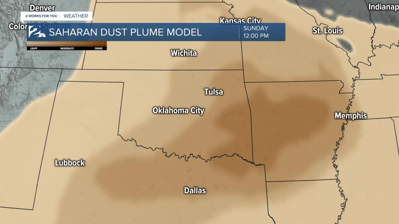 Saharan Dust Plume Model