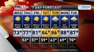 Claire's Forecast 8-5