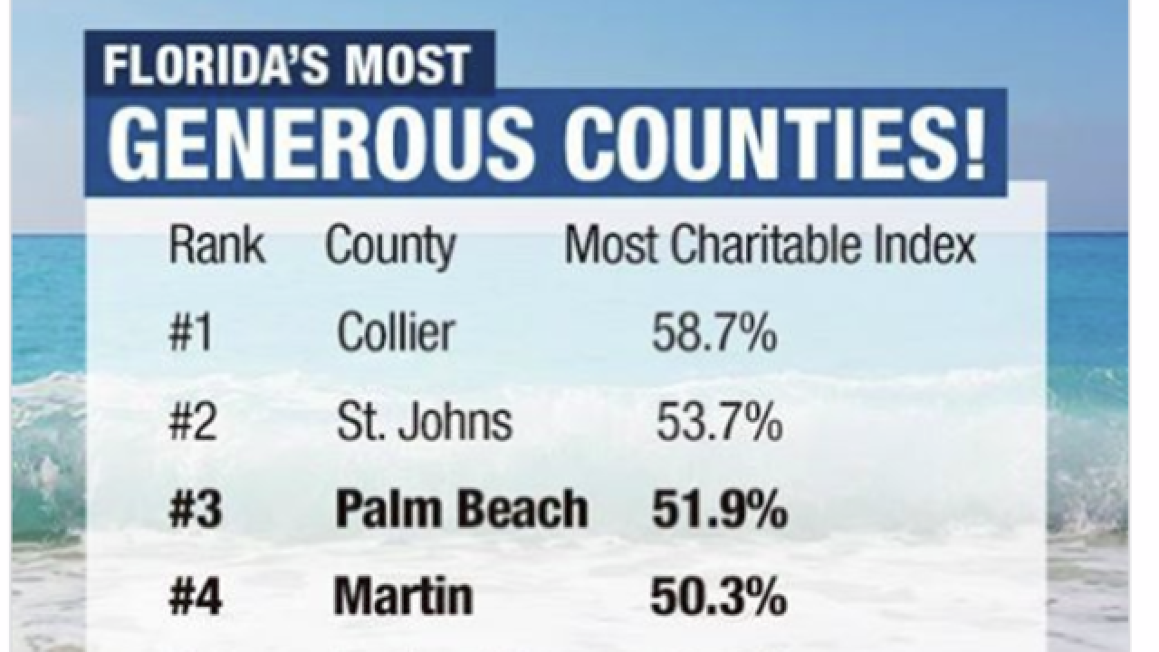 Three area counties among Florida's top 5 highest-ranking areas for Florida most generous counties