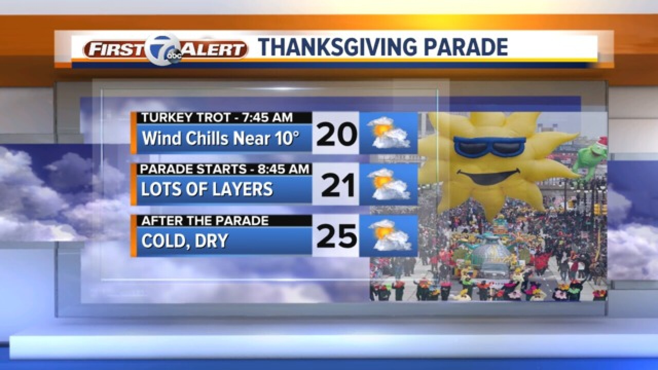 Single-digit wind chills possible for parade