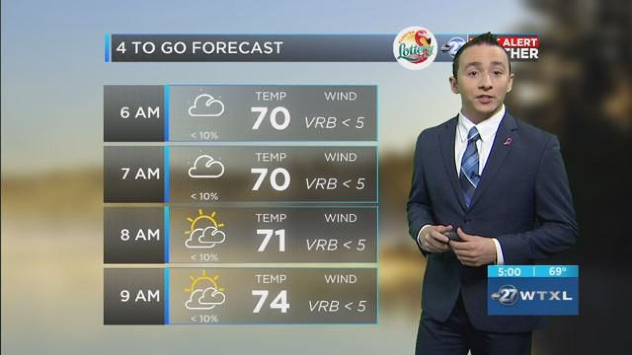First Alert 4-to-Go Forecast: Oct. 17, 2018