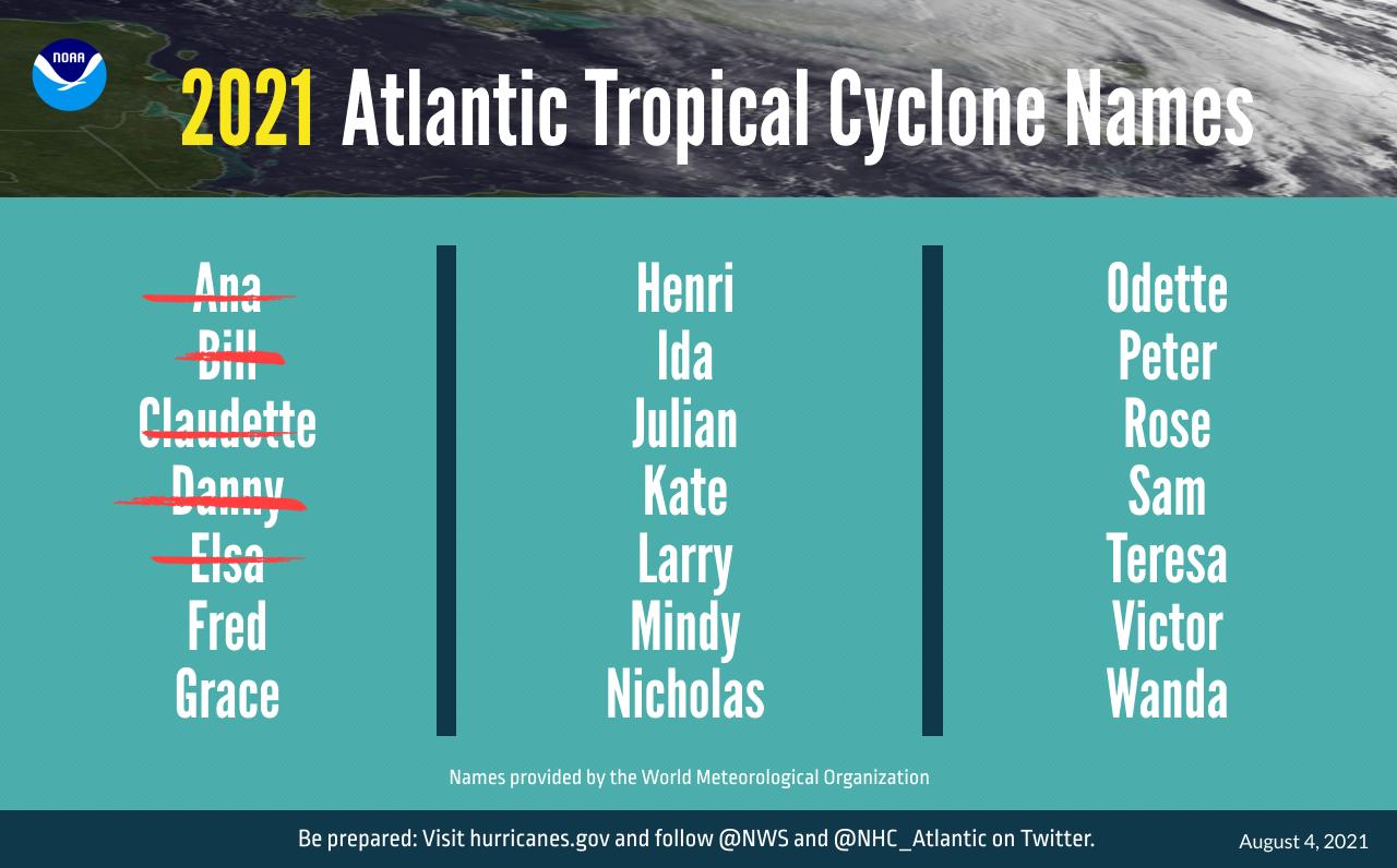Tropical Cyclone Names 2021.png