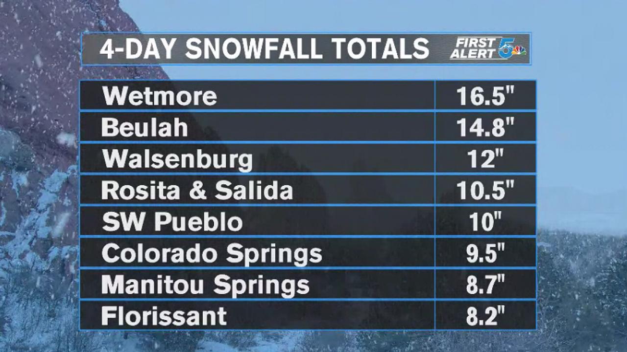 4-Day Snowfall Totals