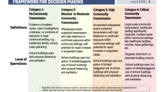 State-Board-Updated-REopening-Plan-620x450.png