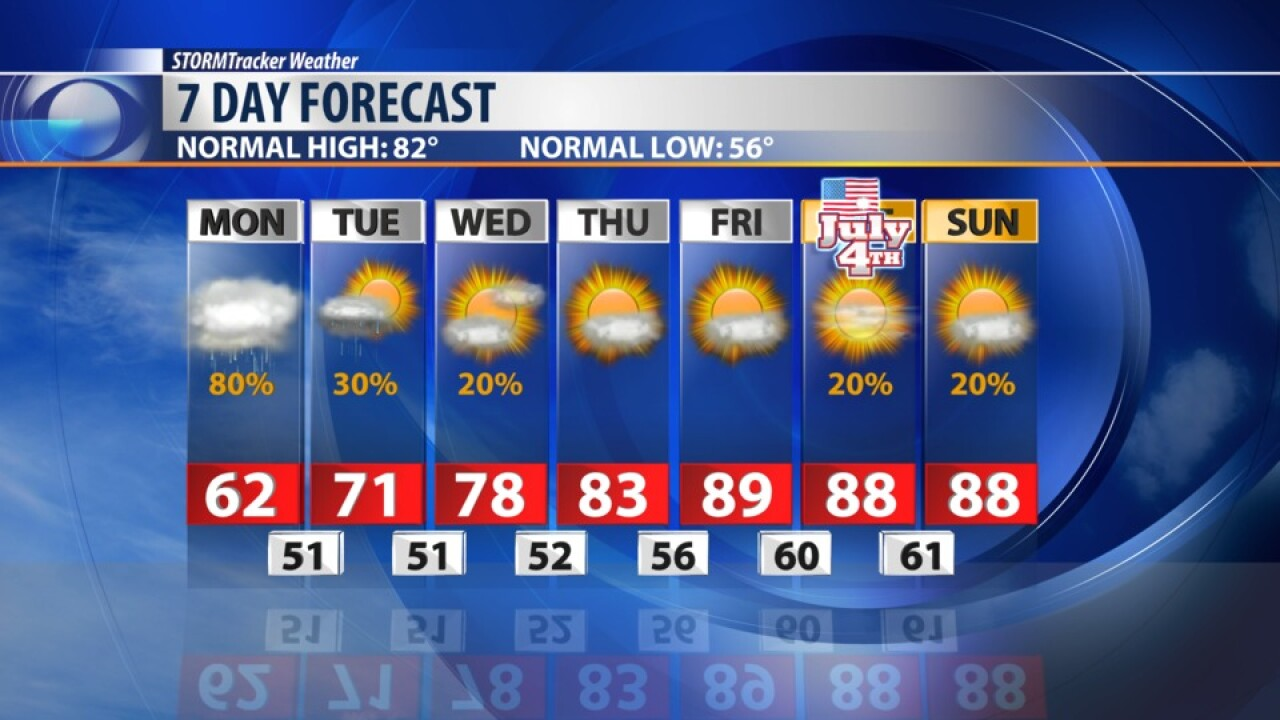 7 DAY FORECAST MONDAY JUNE 29, 2020