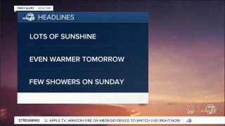 Feb 28 2020 5:15 a.m. forecast