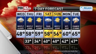 Claire's Forecast 4-1