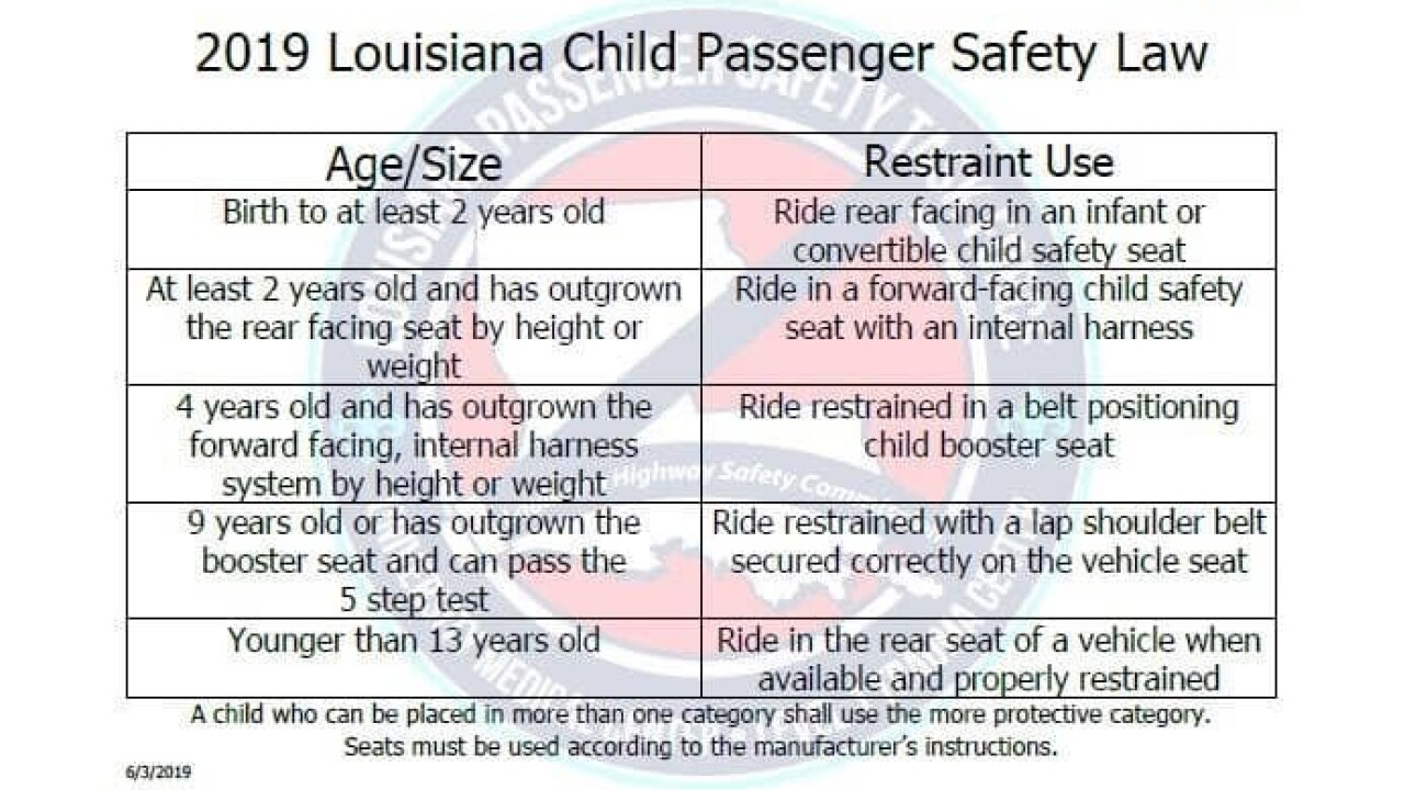 Louisiana Highway Safety commission car seat