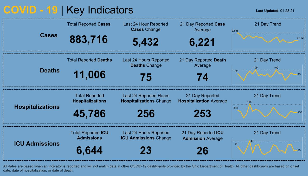 Dashboard _ Key Indicators (16).png