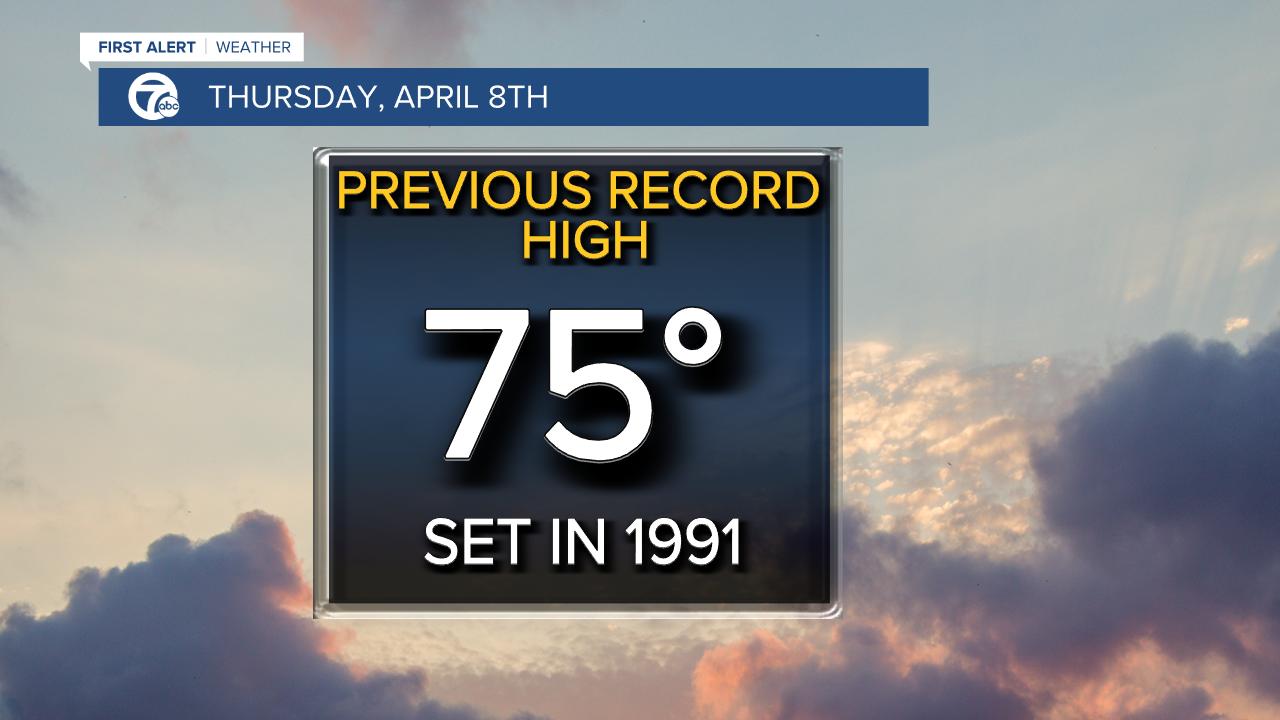 April 8 previous record high