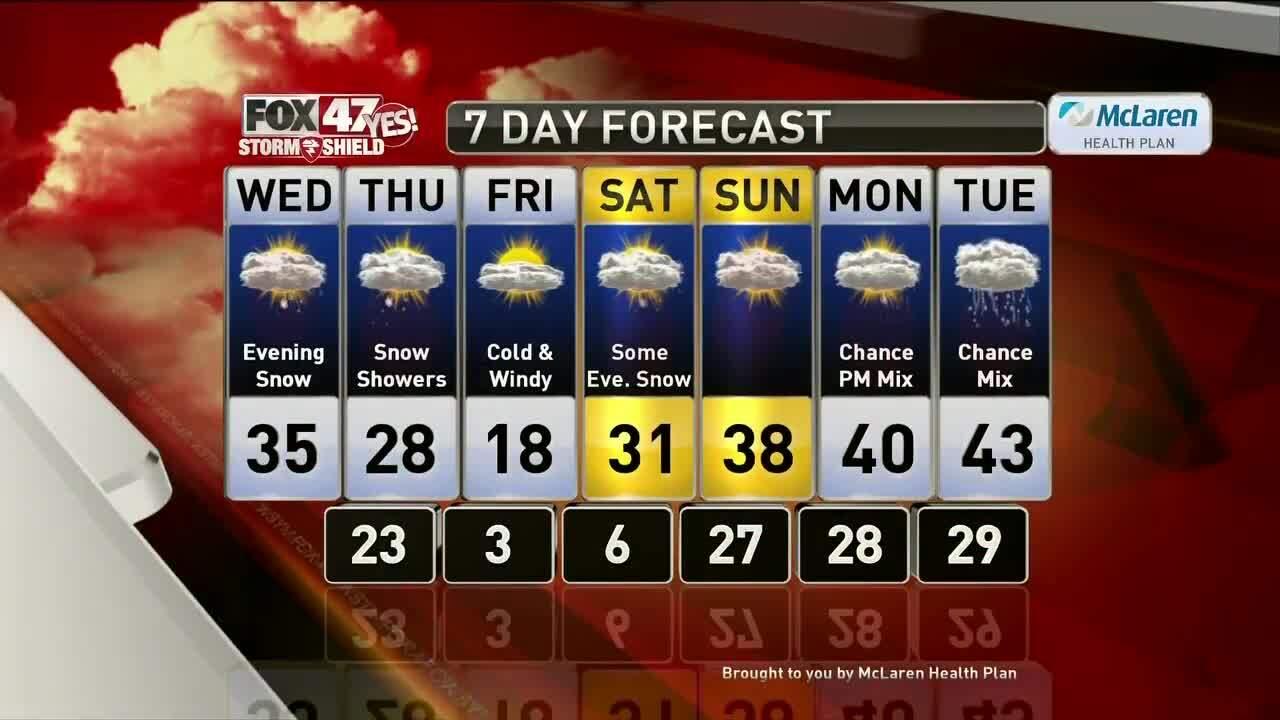 Brett's Forecast 2-11