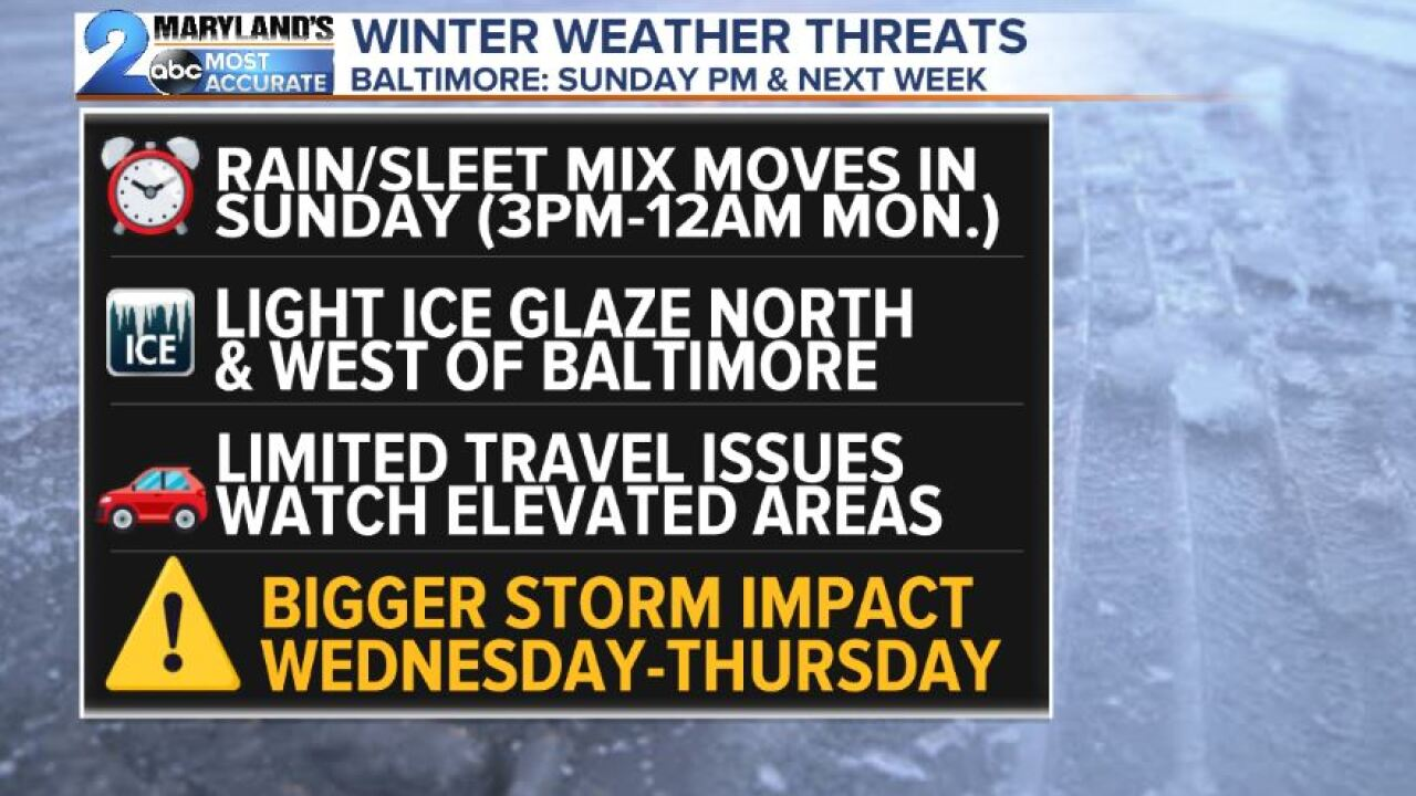 The Next Two Winter Weather Threats