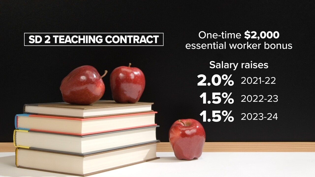 SD2 teaching Contract infographic
