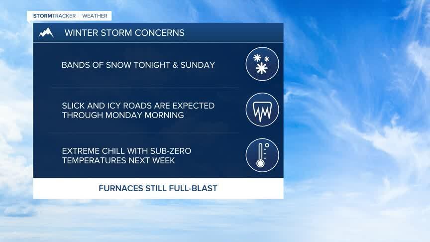 Winter Weather Concerns.jpg